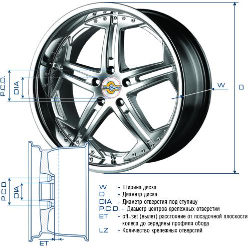 Размеры шин и дисков для w124